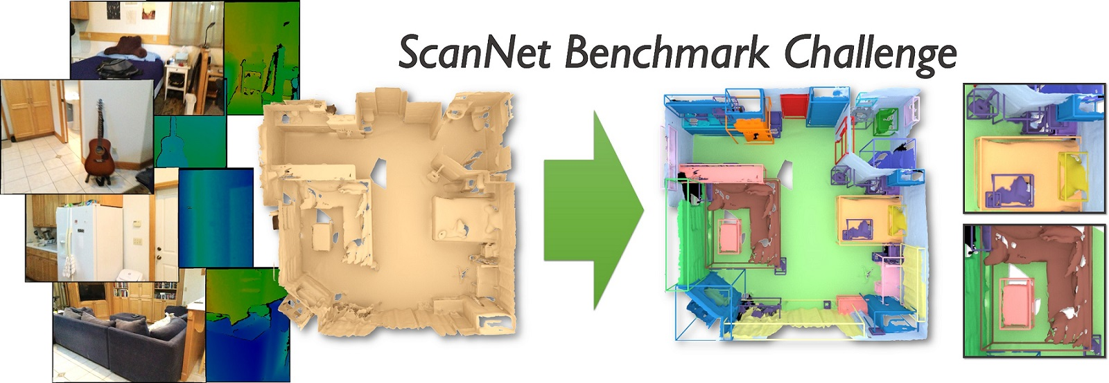 ScanNet   Richly-annotated 3D Reconstructions of Indoor Scenes